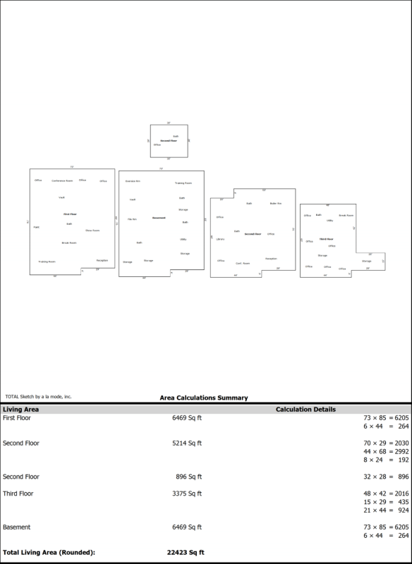 Area Calculation Summary